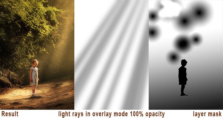Художественная обработка фотографий в стиле Rarindra Prakarsa