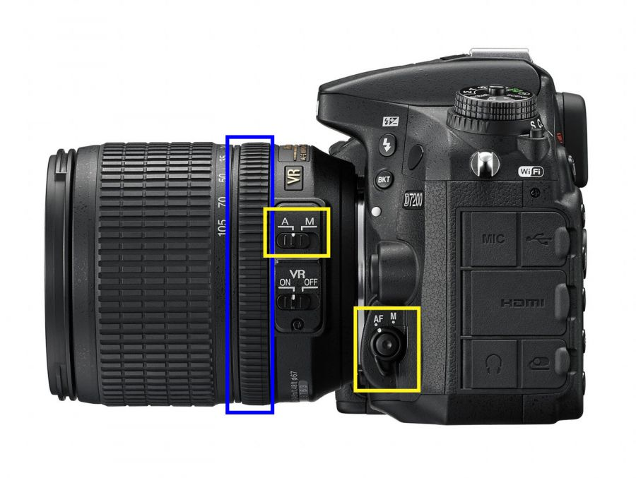 способы применения фотоаппарата помощь этом окажут