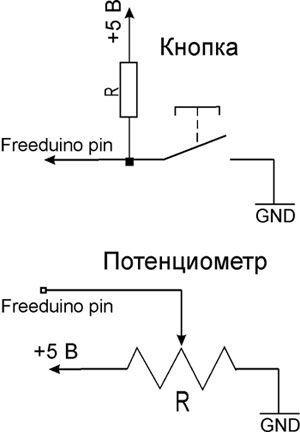 Схемы симметричны относительно