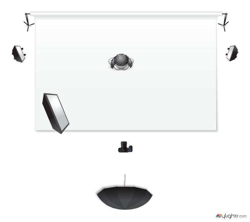 High Key-схема освещения