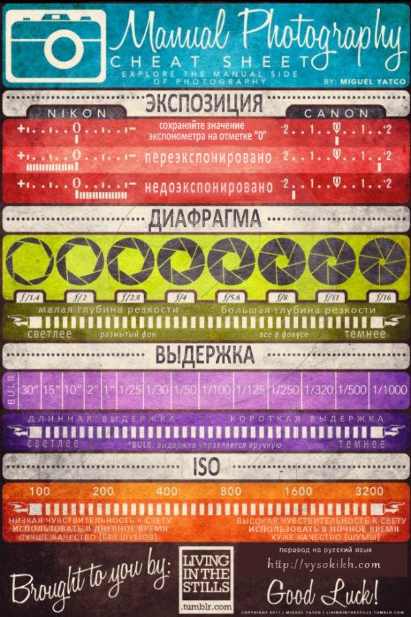 http://www.takefoto.ru/userfiles/image/Dlya%20Statey/29.05.2013/guide/cheat_sheet.jpg